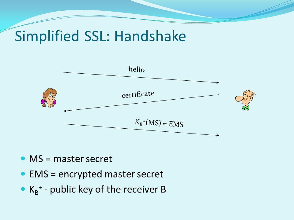 Simplified SSL: Handshake