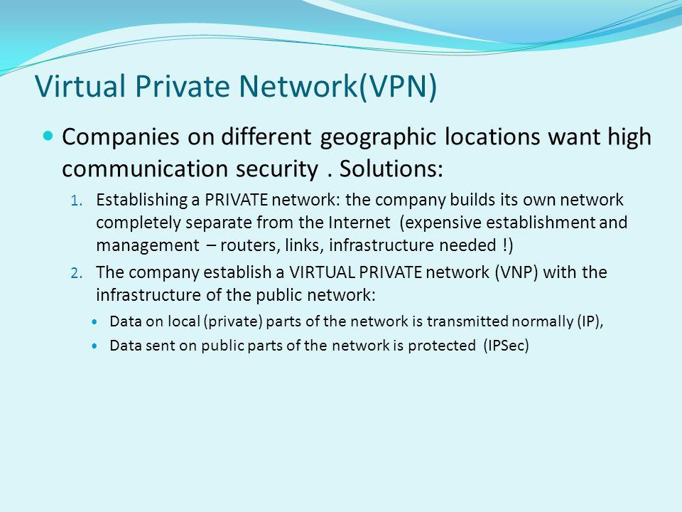 Virtual Private Network(VPN)