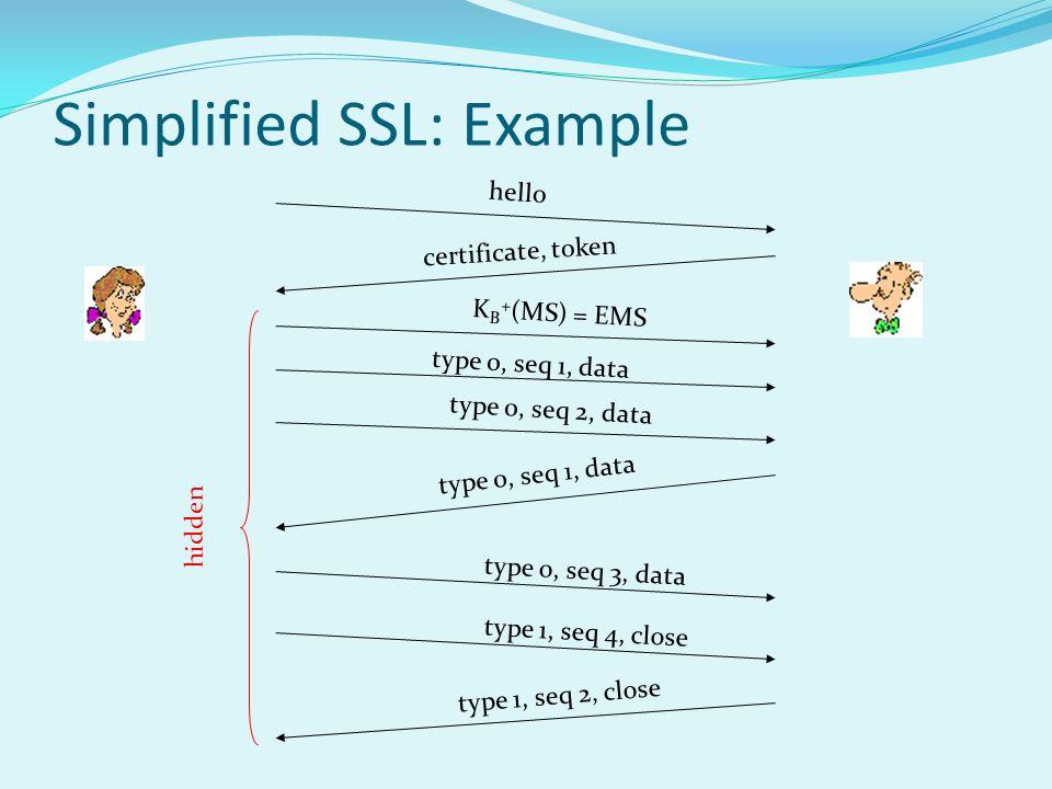 Simplified SSL: Example