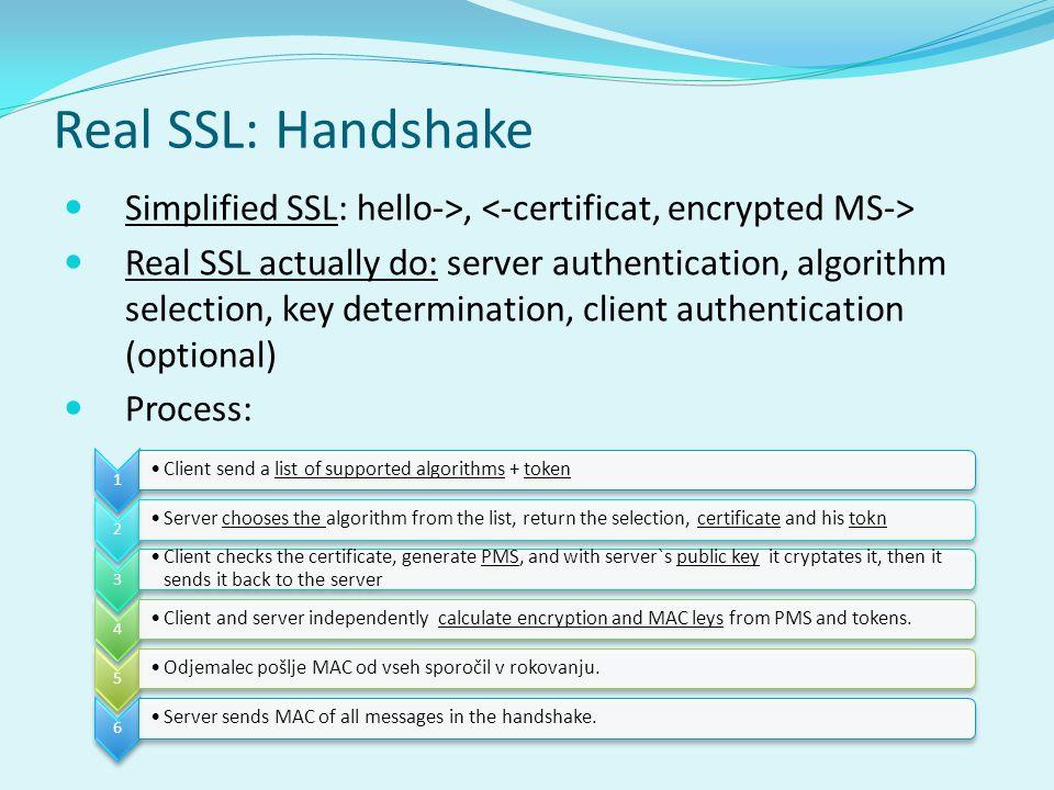 Real SSL: Handshake Simplified SSL: hello->, <-certificat, encrypted MS->