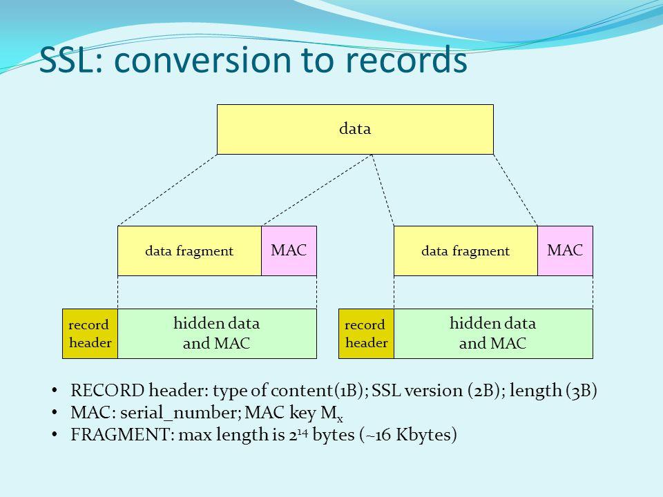 SSL: conversion to records