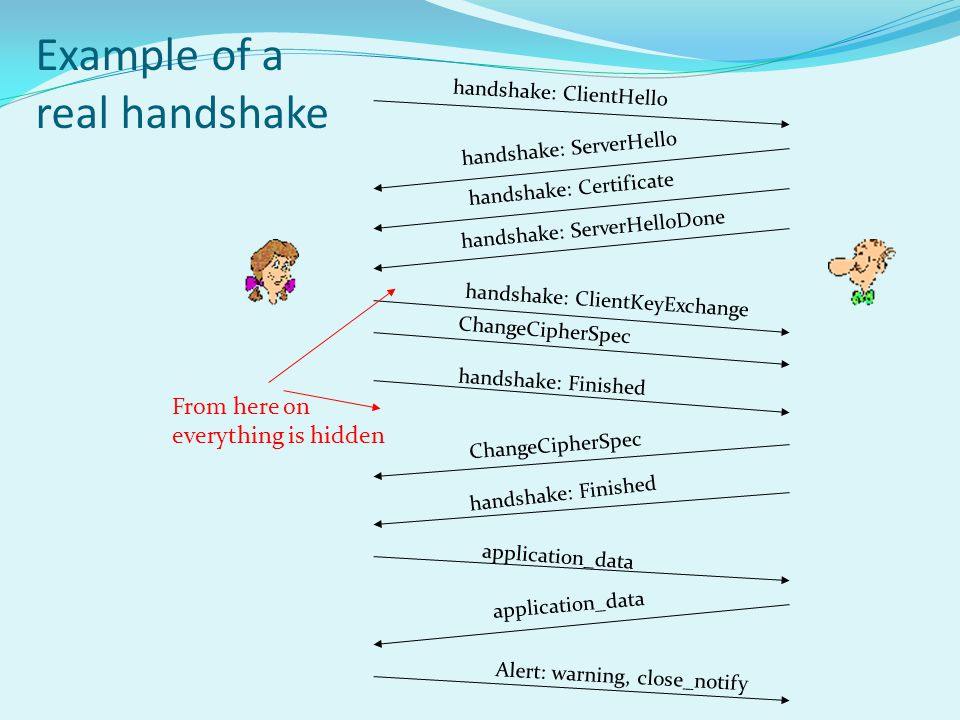 Example of a real handshake