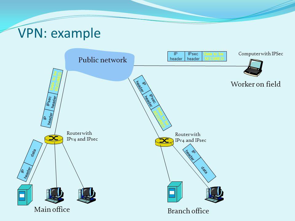 VPN: example Public network Worker on field Main office Branch office