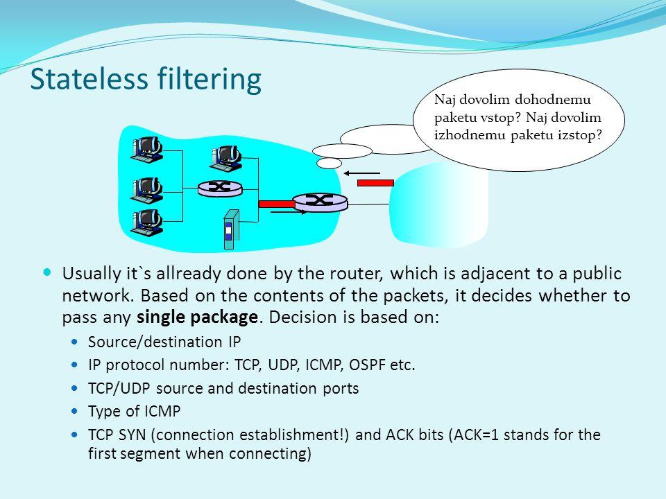 Stateless filtering Naj dovolim dohodnemu. paketu vstop Naj dovolim izhodnemu paketu izstop