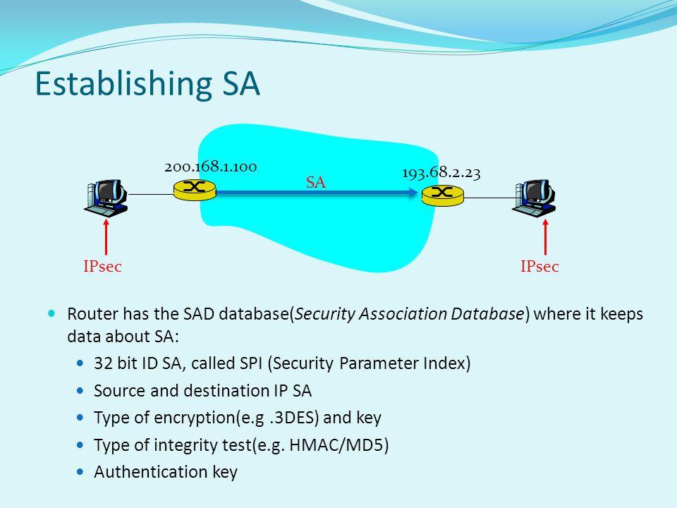 Establishing SA 200.168.1.100. 193.68.2.23. SA. IPsec. IPsec.