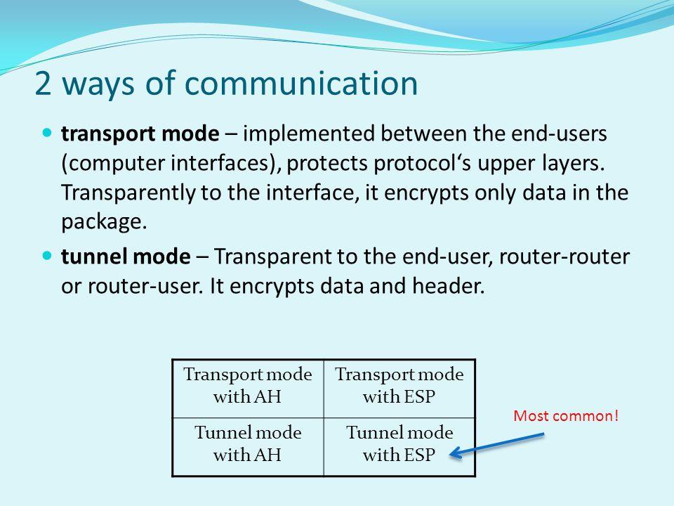 Transport mode with ESP