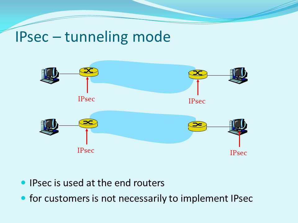 IPsec – tunneling mode IPsec is used at the end routers