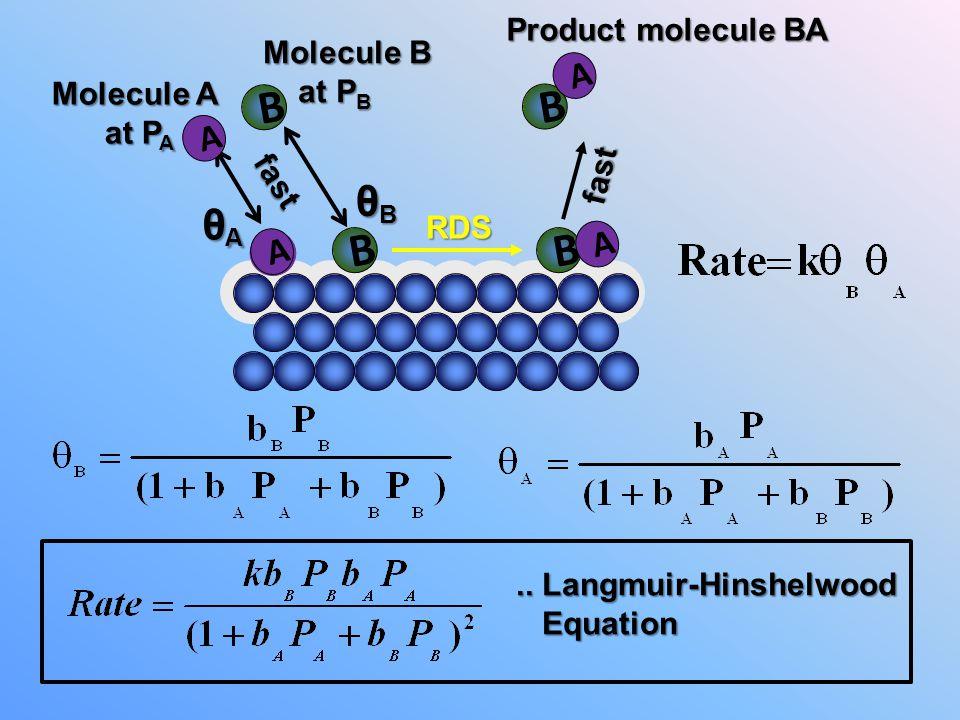 θB θA B A Product molecule BA Molecule B at PB Molecule A at PA fast
