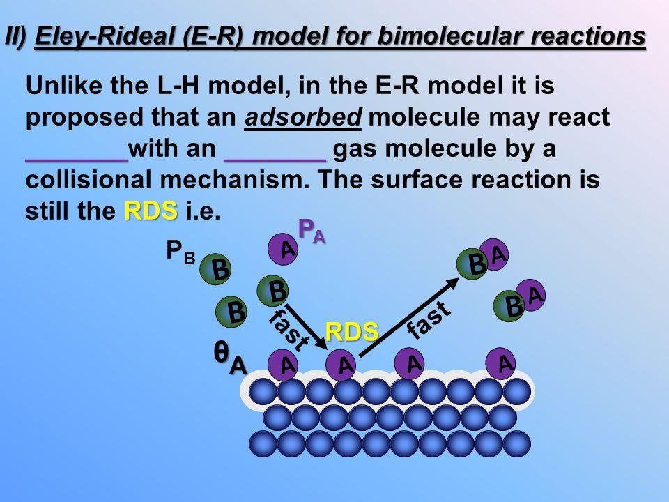 II) Eley-Rideal (E-R) model for bimolecular reactions