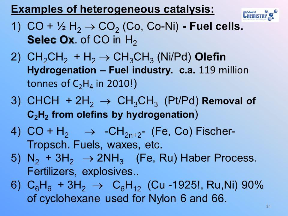 Examples of heterogeneous catalysis: