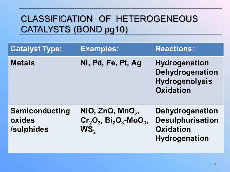 CLASSIFICATION OF HETEROGENEOUS CATALYSTS (BOND pg10)