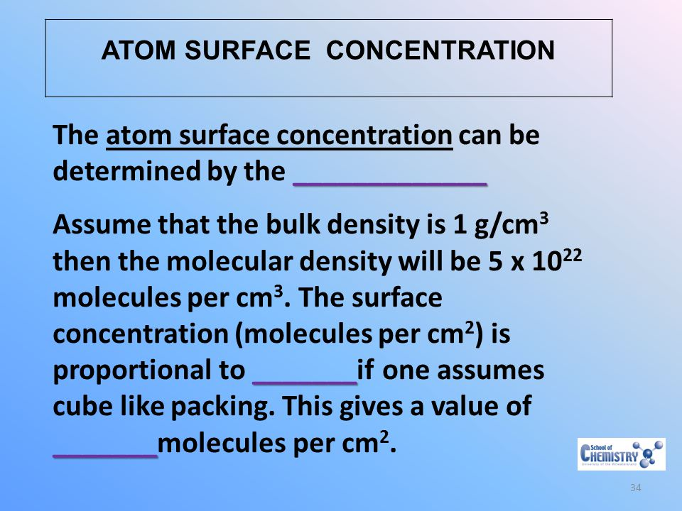 ATOM SURFACE CONCENTRATION