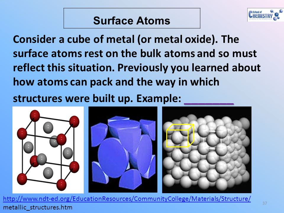 Surface Atoms