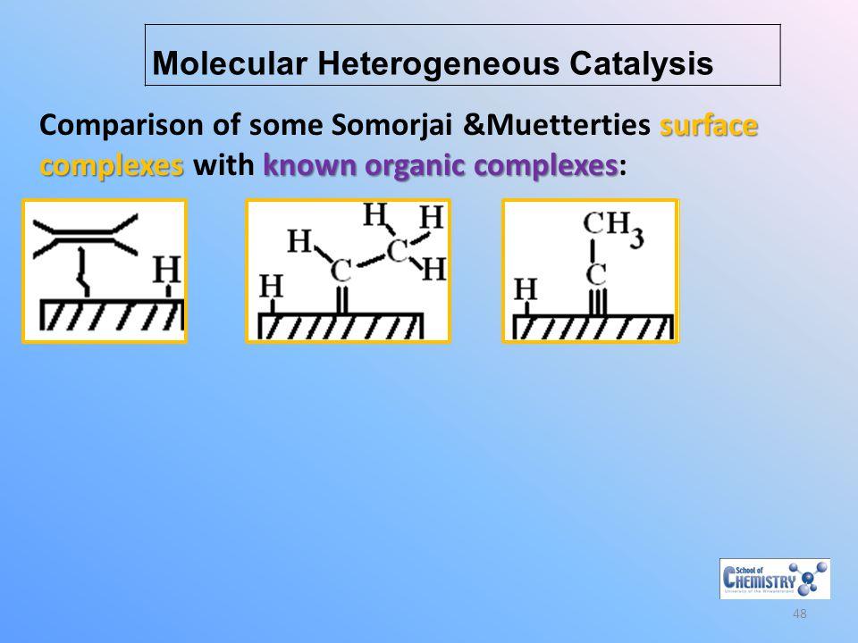 Molecular Heterogeneous Catalysis