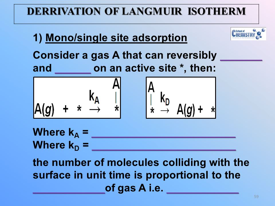 DERRIVATION OF LANGMUIR ISOTHERM