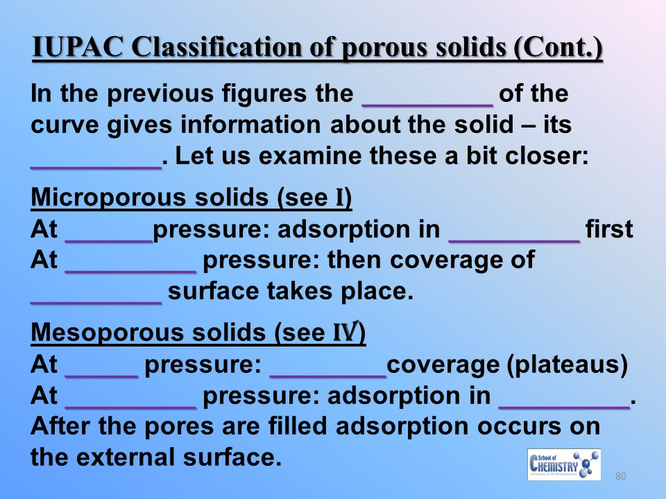 IUPAC Classification of porous solids (Cont.)