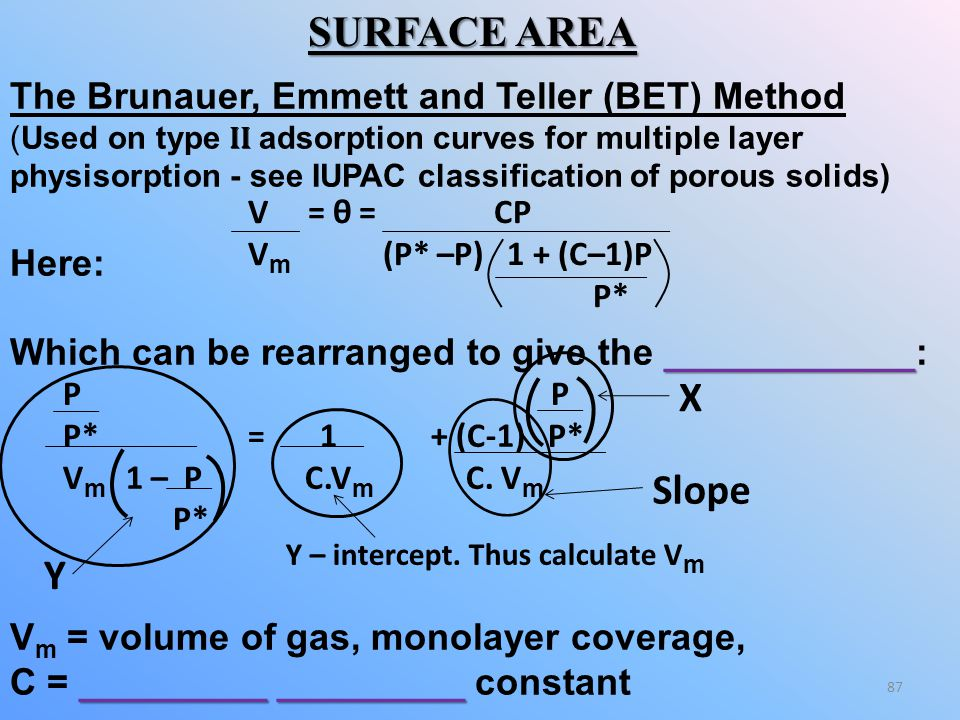 SURFACE AREA X Slope Y The Brunauer, Emmett and Teller (BET) Method