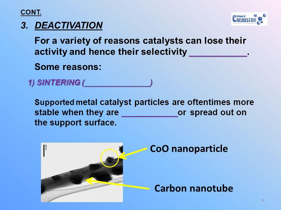 CoO nanoparticle Carbon nanotube DEACTIVATION