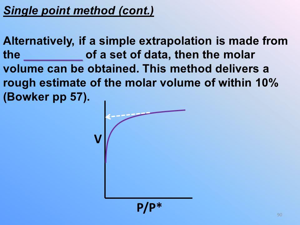 V P/P* Single point method (cont.)