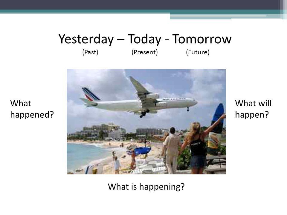 Yesterday – Today - Tomorrow