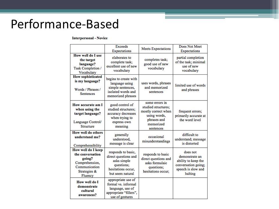Performance-Based