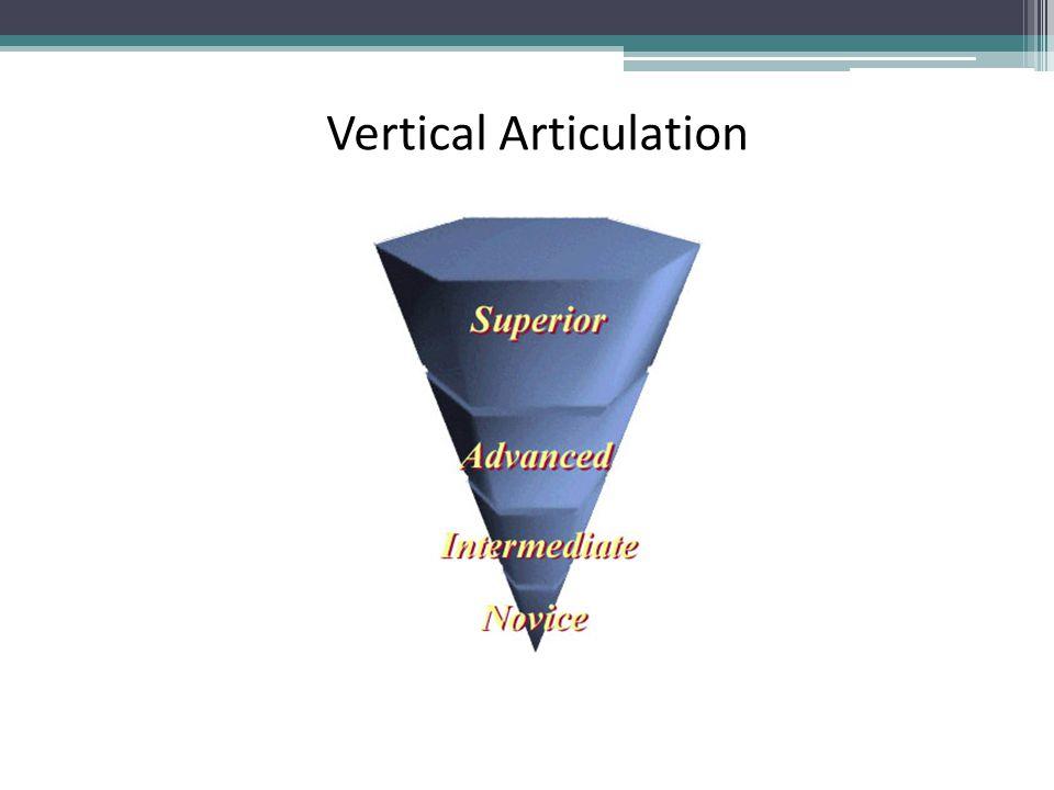 Vertical Articulation