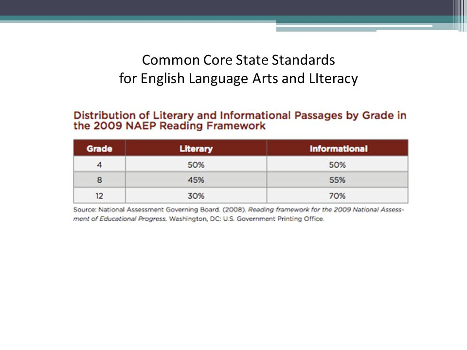 Common Core State Standards for English Language Arts and LIteracy