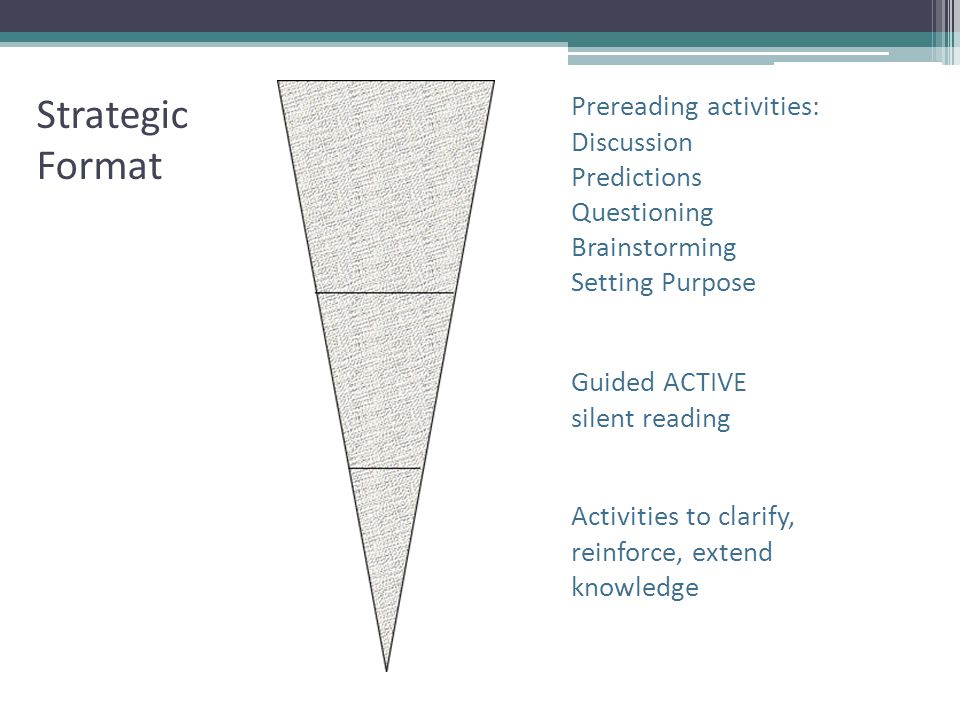 Strategic Format Prereading activities: Discussion Predictions
