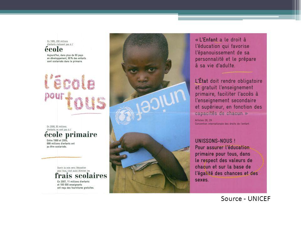 Source - UNICEF