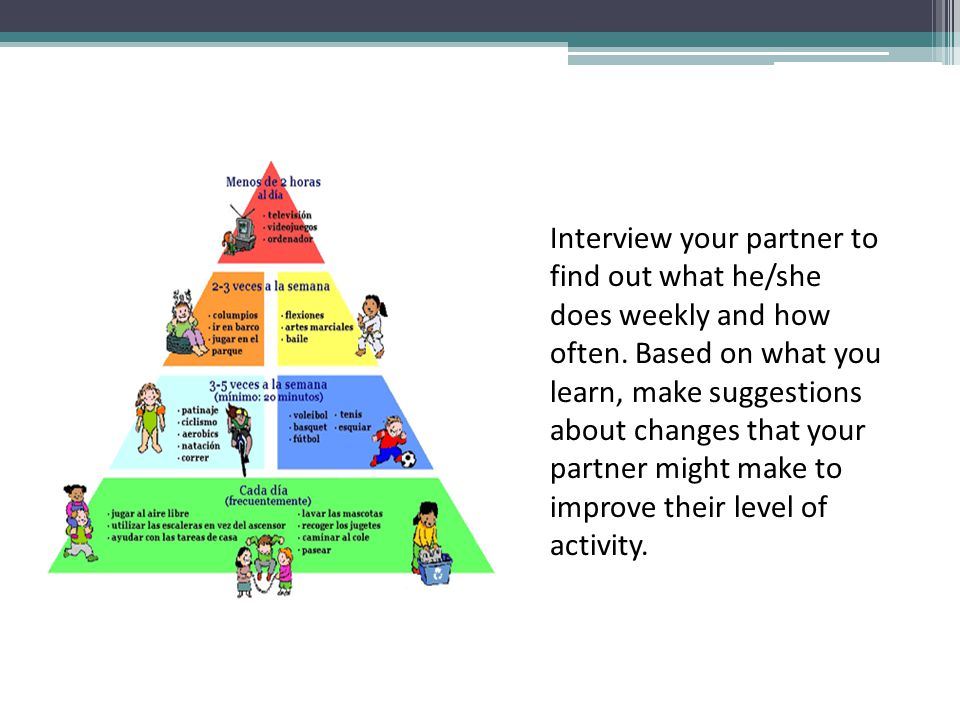 Interview your partner to find out what he/she does weekly and how often.