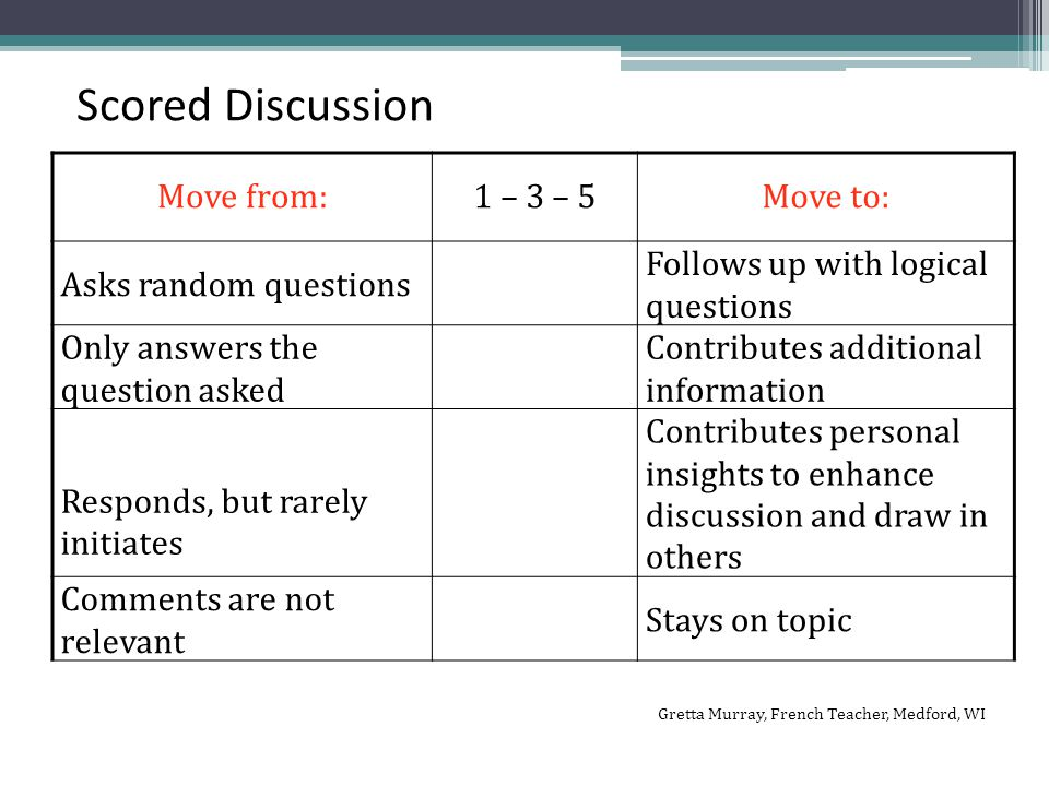 Scored Discussion Move from: 1 – 3 – 5 Move to: Asks random questions