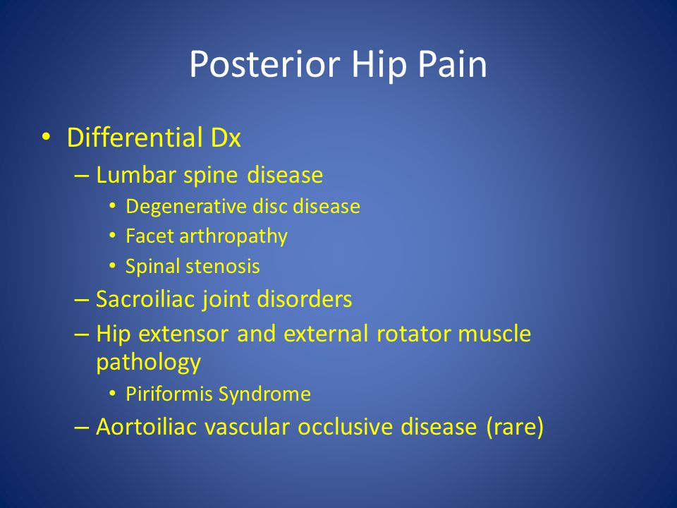 Posterior Hip Pain Differential Dx Lumbar spine disease