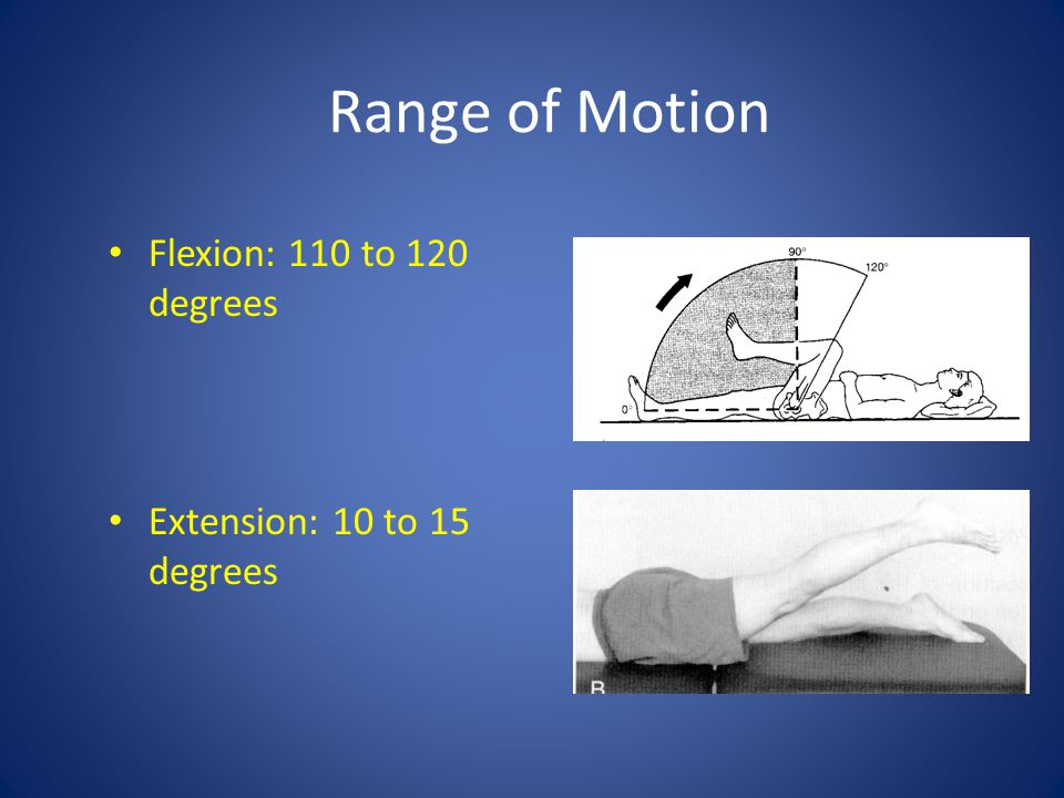 Range of Motion Flexion: 110 to 120 degrees