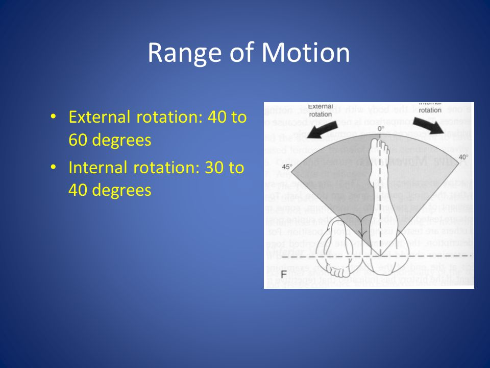 Range of Motion External rotation: 40 to 60 degrees