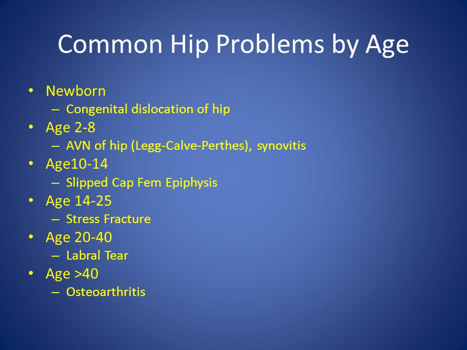 Common Hip Problems by Age