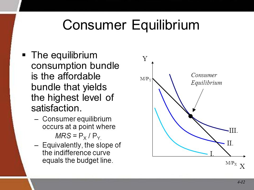 Consumer Equilibrium The equilibrium consumption bundle is the affordable bundle that yields the highest level of satisfaction.