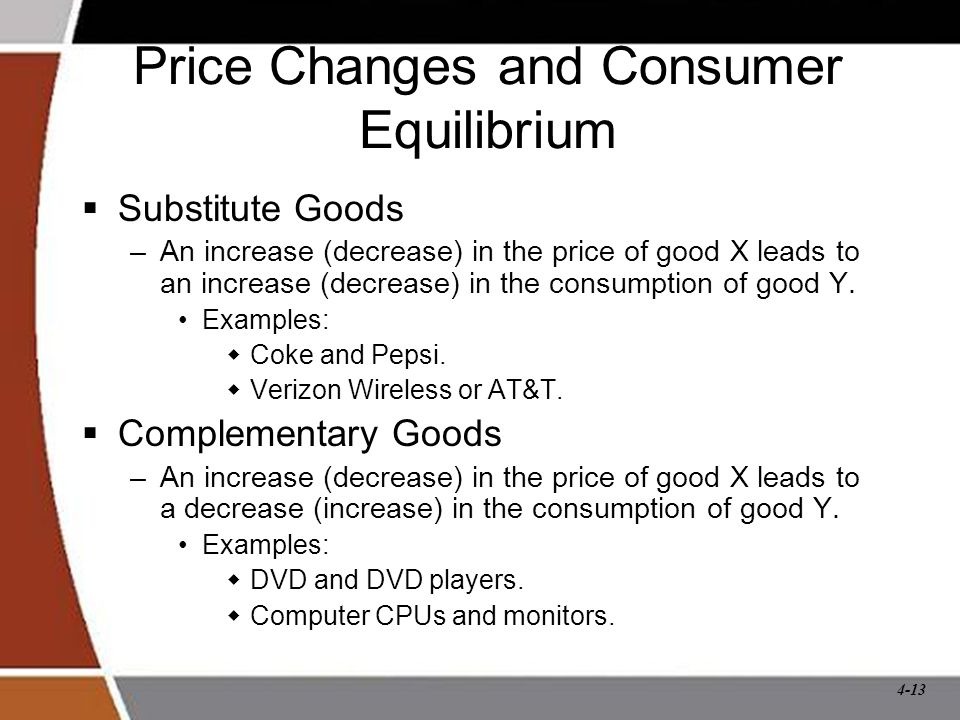 Price Changes and Consumer Equilibrium