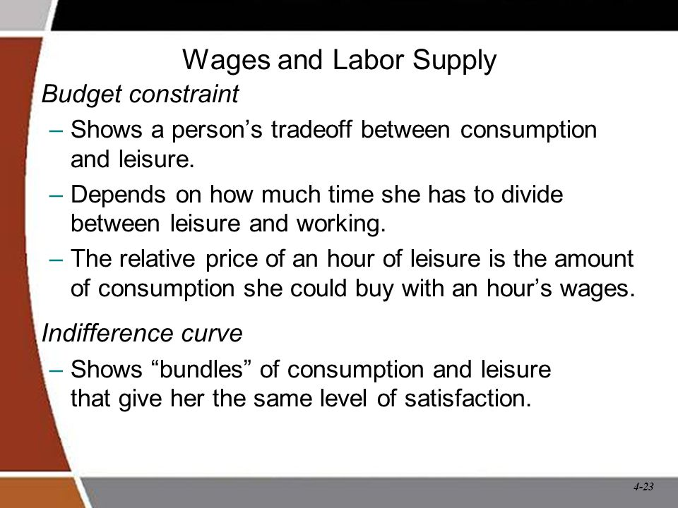 Wages and Labor Supply Budget constraint Indifference curve