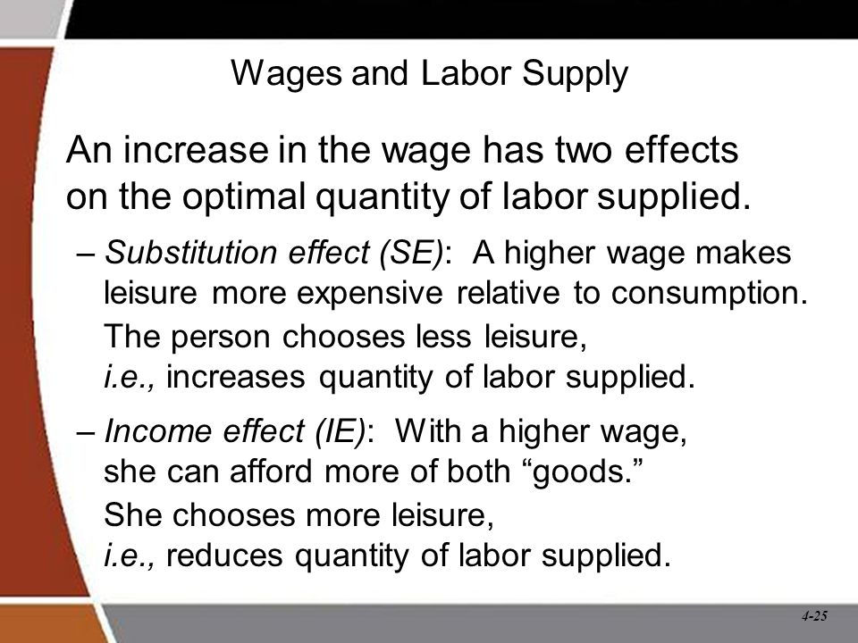 Wages and Labor Supply An increase in the wage has two effects on the optimal quantity of labor supplied.