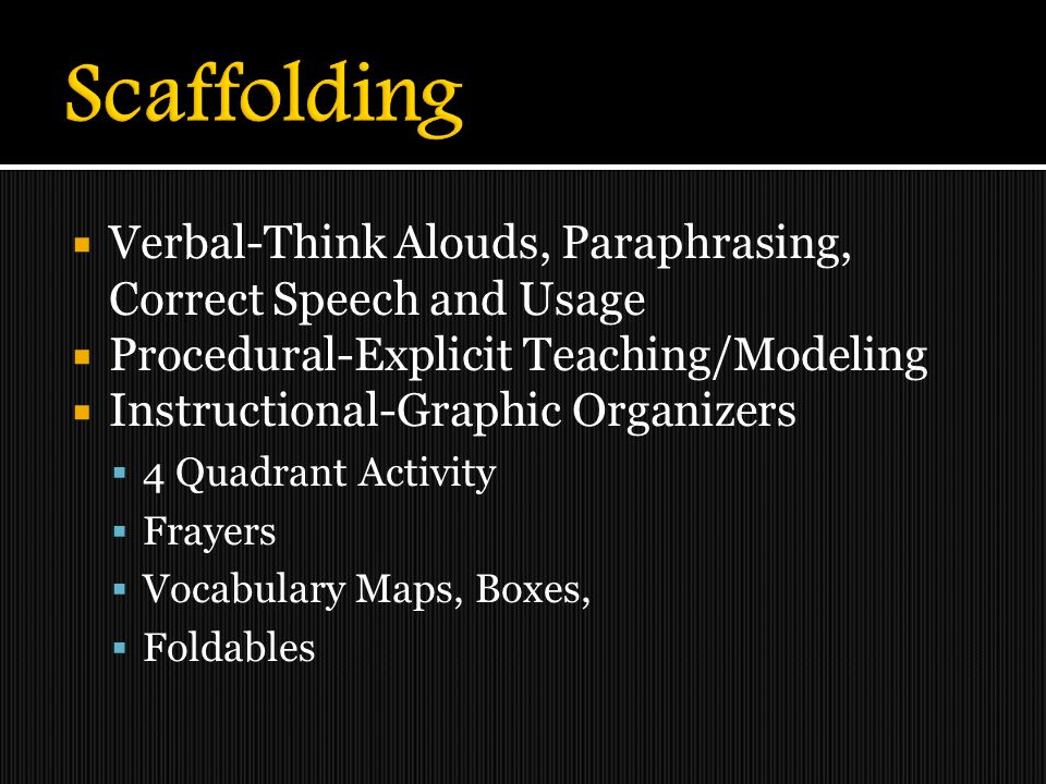 Scaffolding Verbal-Think Alouds, Paraphrasing, Correct Speech and Usage. Procedural-Explicit Teaching/Modeling.