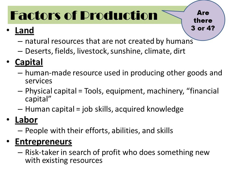Factors of Production Land Capital Labor Entrepreneurs