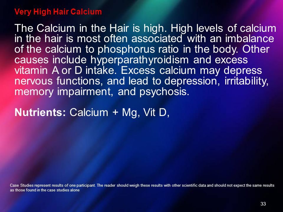 Nutrients: Calcium + Mg, Vit D,