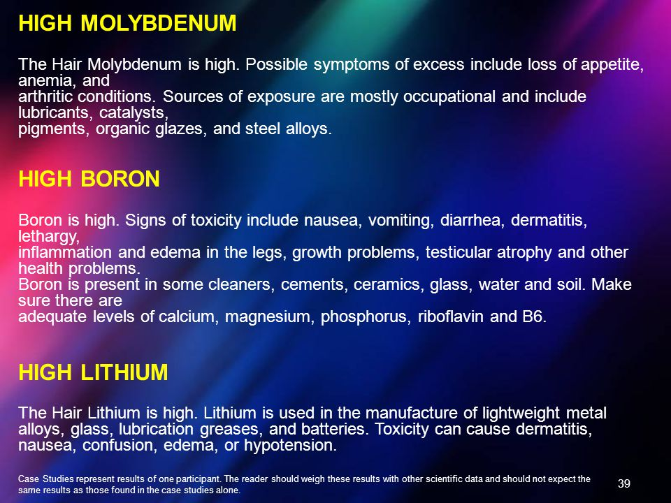 HIGH MOLYBDENUM HIGH BORON HIGH LITHIUM
