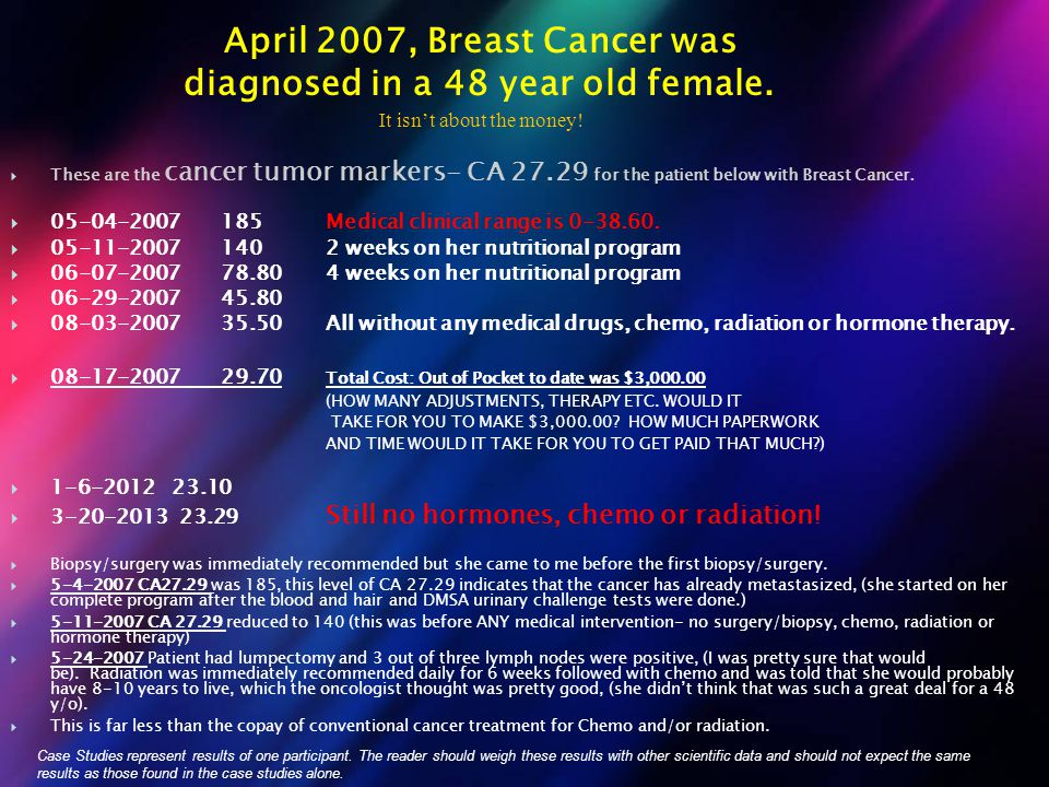 April 2007, Breast Cancer was diagnosed in a 48 year old female.
