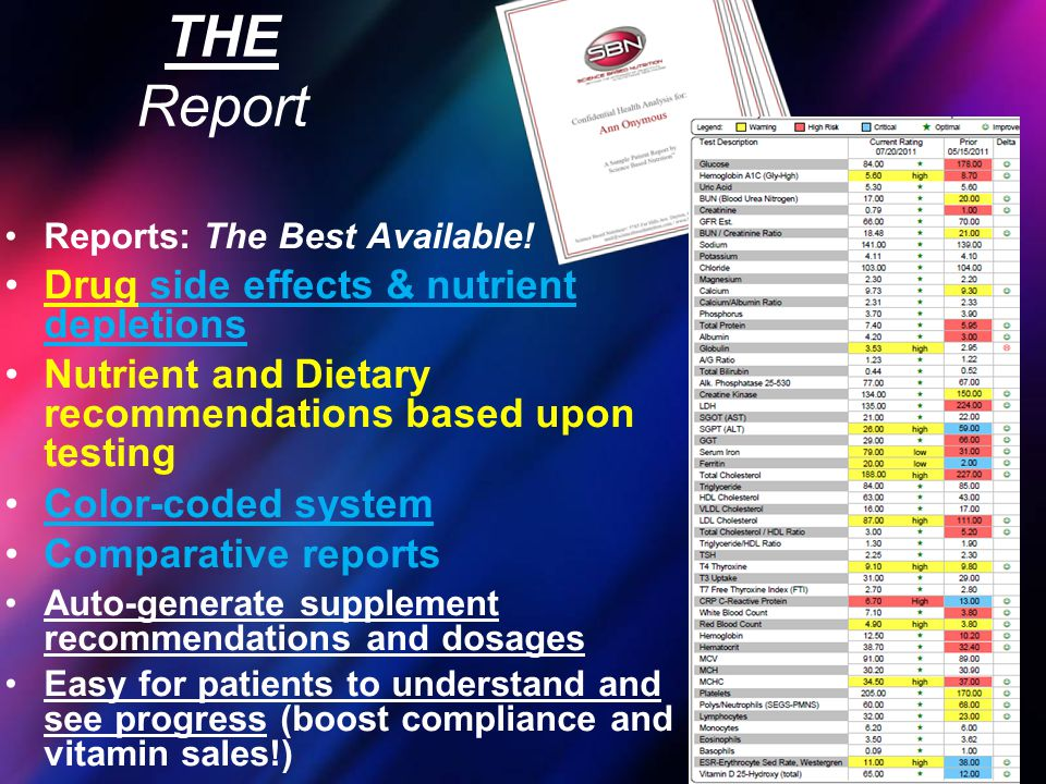 THE Report Drug side effects & nutrient depletions
