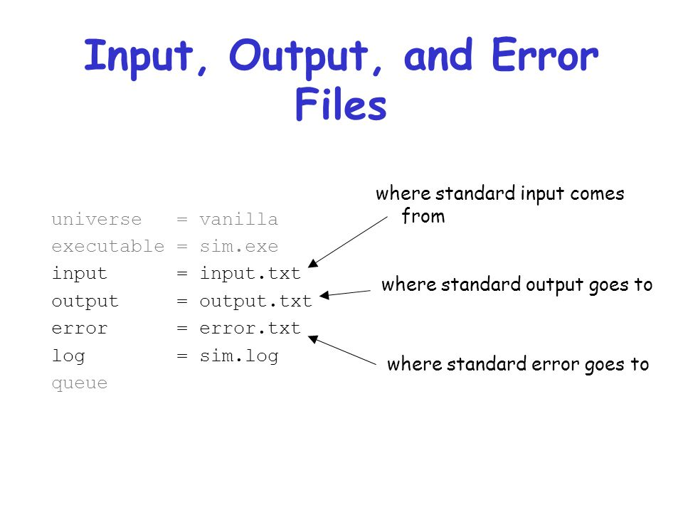 Input, Output, and Error Files