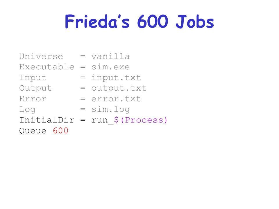 Frieda's 600 Jobs Universe = vanilla Executable = sim.exe