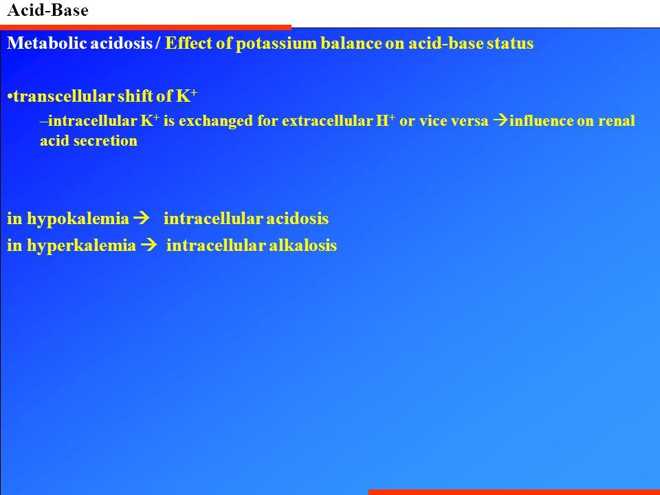 Metabolic acidosis / Effect of potassium balance on acid-base status