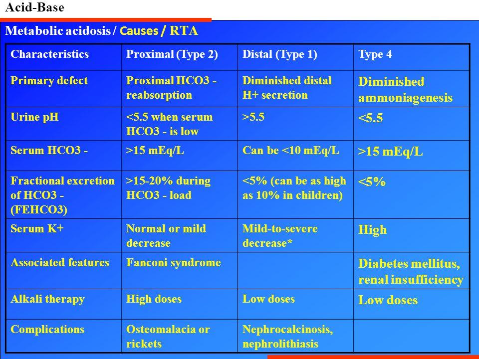 Metabolic acidosis / Causes / RTA