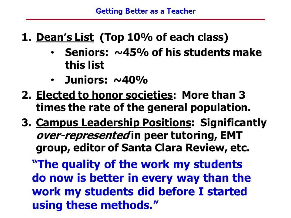 Dean's List (Top 10% of each class)